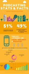 2019 podcast stats